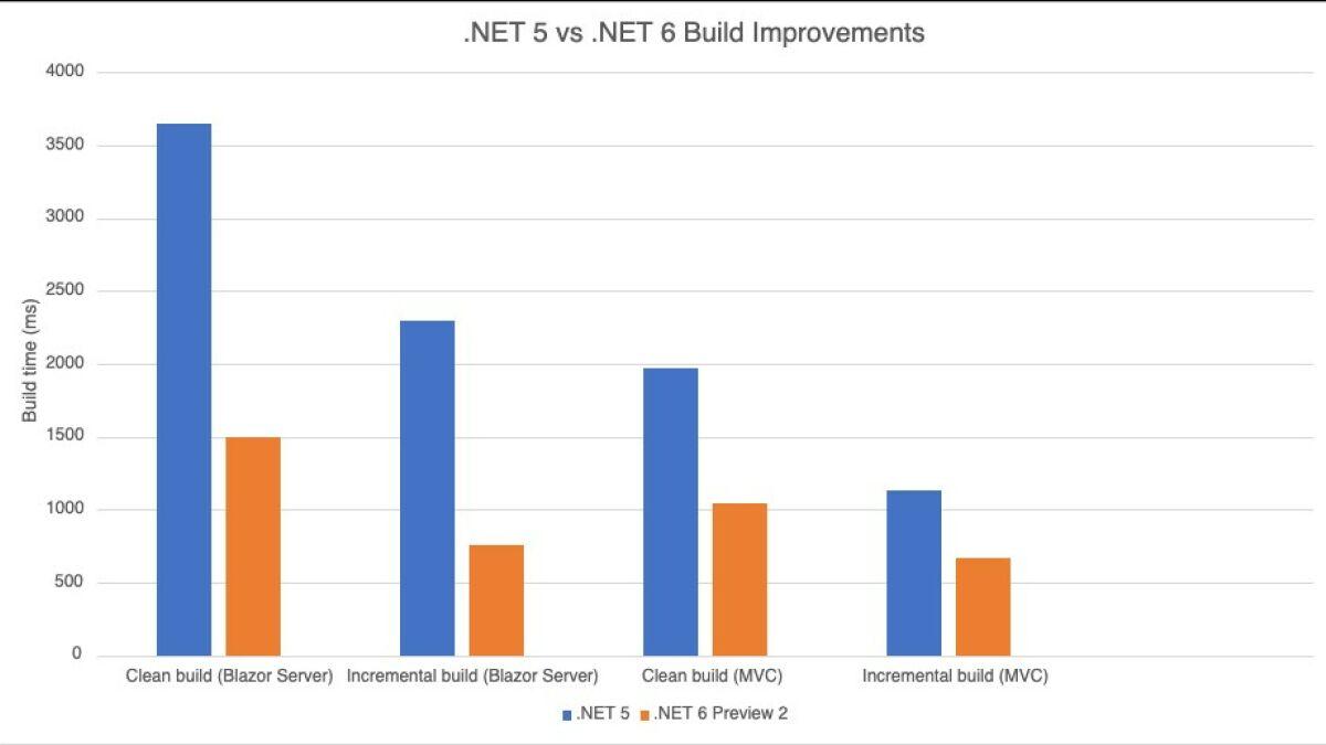 NET 20 Die zweite Vorschau ist da   onlinepc.ch