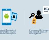 Neue Geschäftsidee der Cyber-Schurken: Ein Android-Trojaner verschlüsselt die Speicherkarte in Smartphone und Tablets. Einen Zugriff darauf gibt's erst wieder gegen Geld.