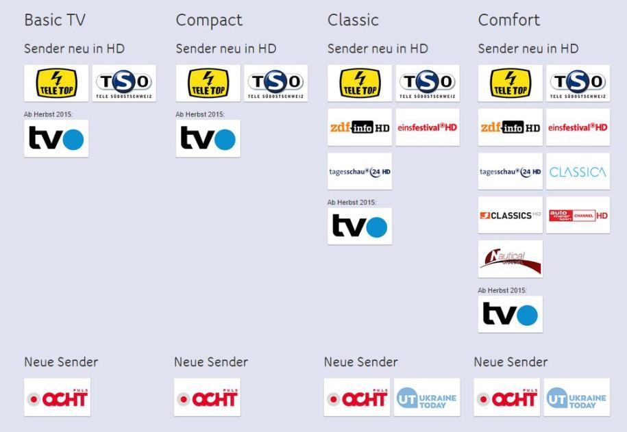 Tv-Sender Programm