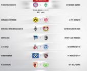 Bundesliga Spielplan Saison 2016/17 online im Internet