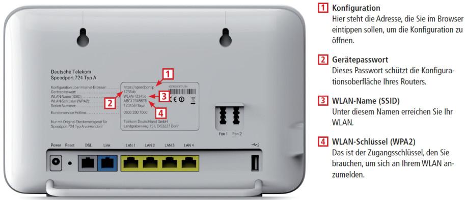 telekom router konfigurieren